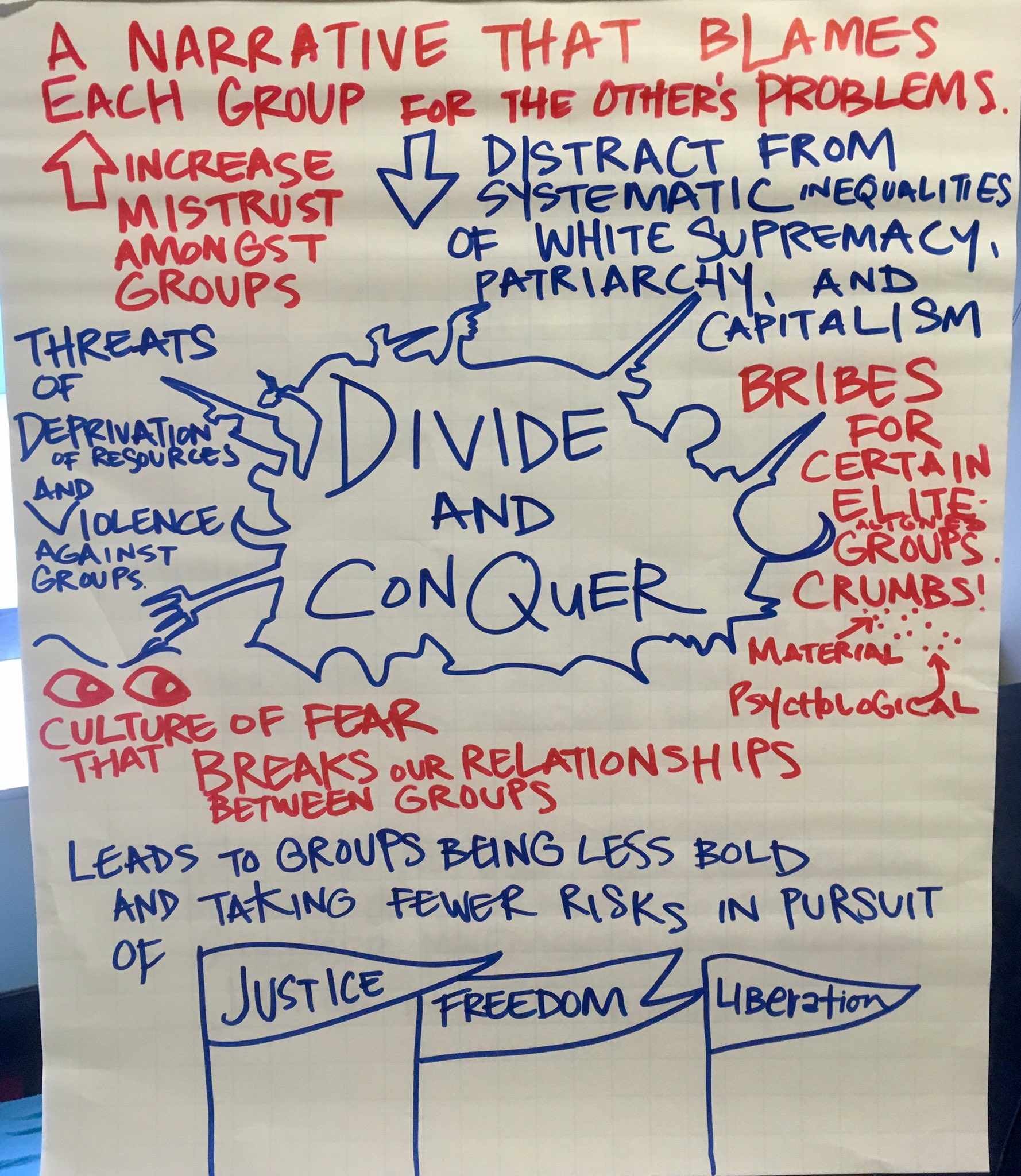 Divide and Conquer workshop